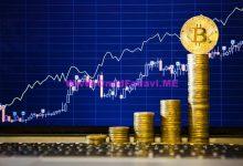 نحوه استفاده از سیگنال ها برای کسب سود از ارزهای دیجیتال و بیت کوین Bitcoin